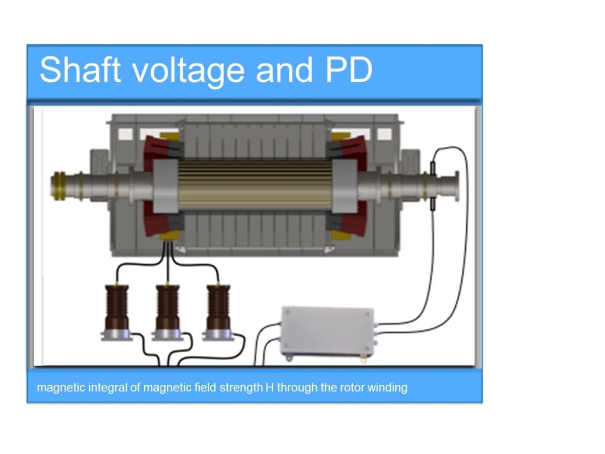 Shaft Voltage